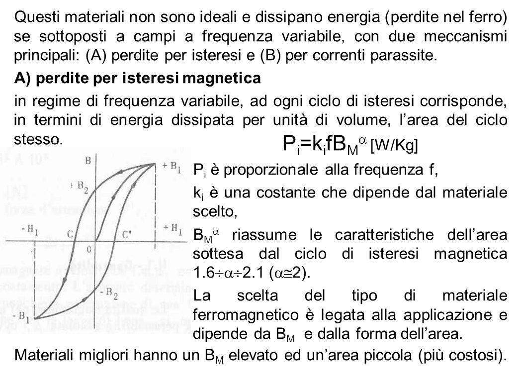 Questi materiali non sono ideali e dissipano energia (perdite nel ferro) se sottoposti a campi a frequenza variabile, con due meccanismi principali: (A) perdite per isteresi e (B) per correnti parassite.