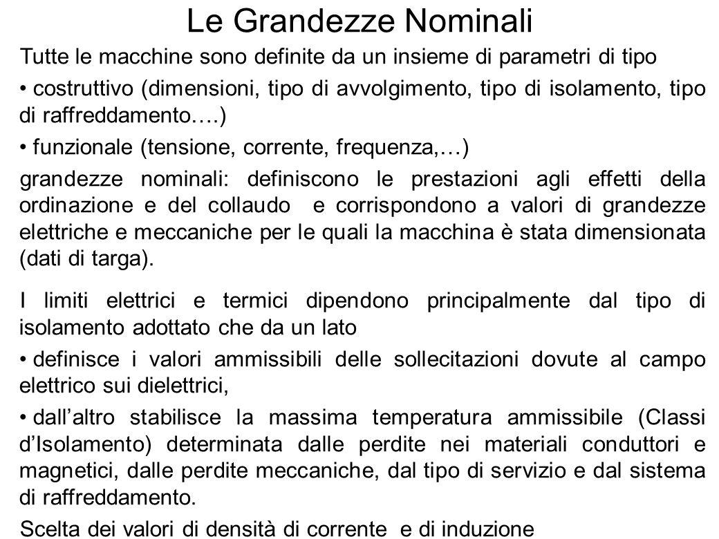 Le Grandezze Nominali Tutte le macchine sono definite da un insieme di parametri di tipo.