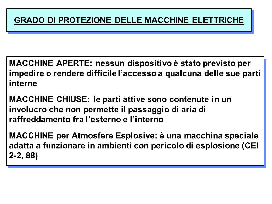 GRADO DI PROTEZIONE DELLE MACCHINE ELETTRICHE