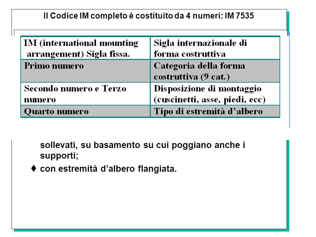 Il Codice IM completo è costituito da 4 numeri: IM 7535