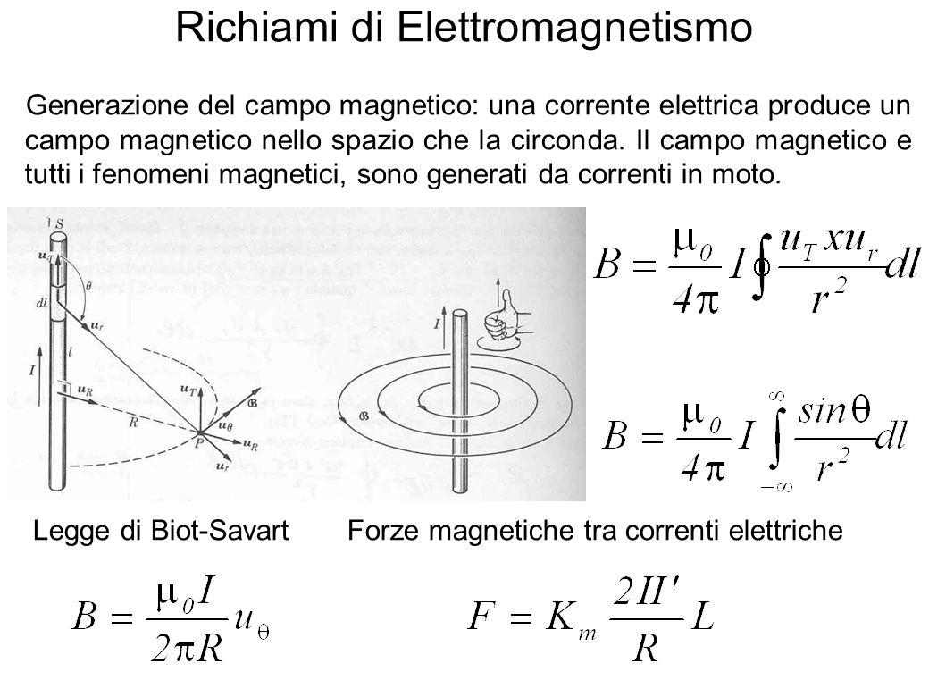 Richiami di Elettromagnetismo