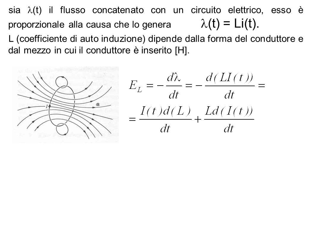 sia (t) il flusso concatenato con un circuito elettrico, esso è proporzionale alla causa che lo genera (t) = Li(t).