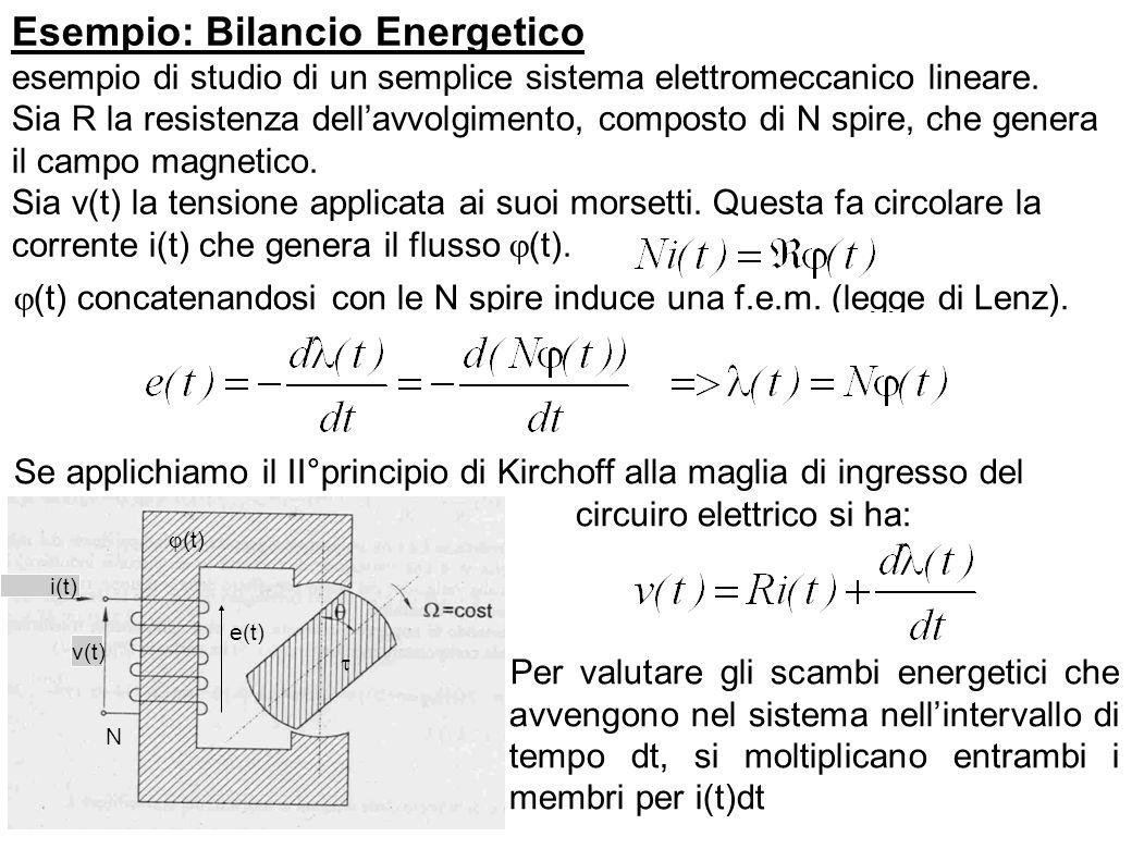 Esempio: Bilancio Energetico esempio di studio di un semplice sistema elettromeccanico lineare. Sia R la resistenza dell'avvolgimento, composto di N spire, che genera il campo magnetico. Sia v(t) la tensione applicata ai suoi morsetti. Questa fa circolare la corrente i(t) che genera il flusso (t).
