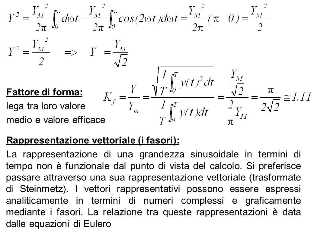 Fattore di forma: lega tra loro valore. medio e valore efficace. Rappresentazione vettoriale (i fasori):