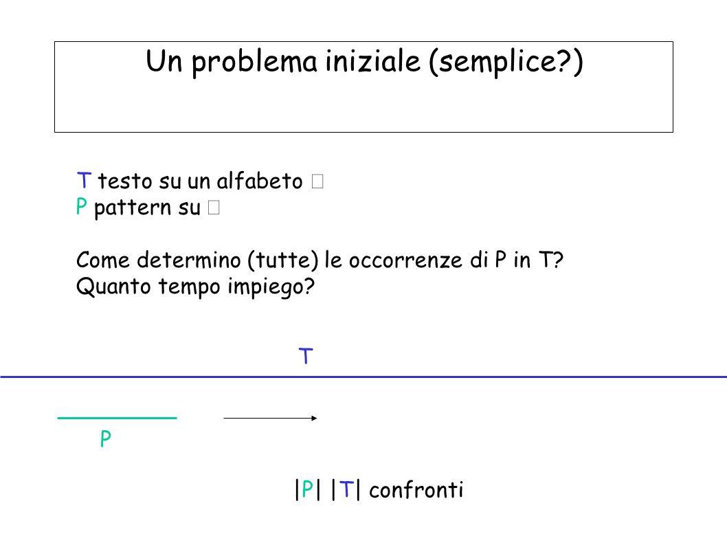 Un problema iniziale (semplice )