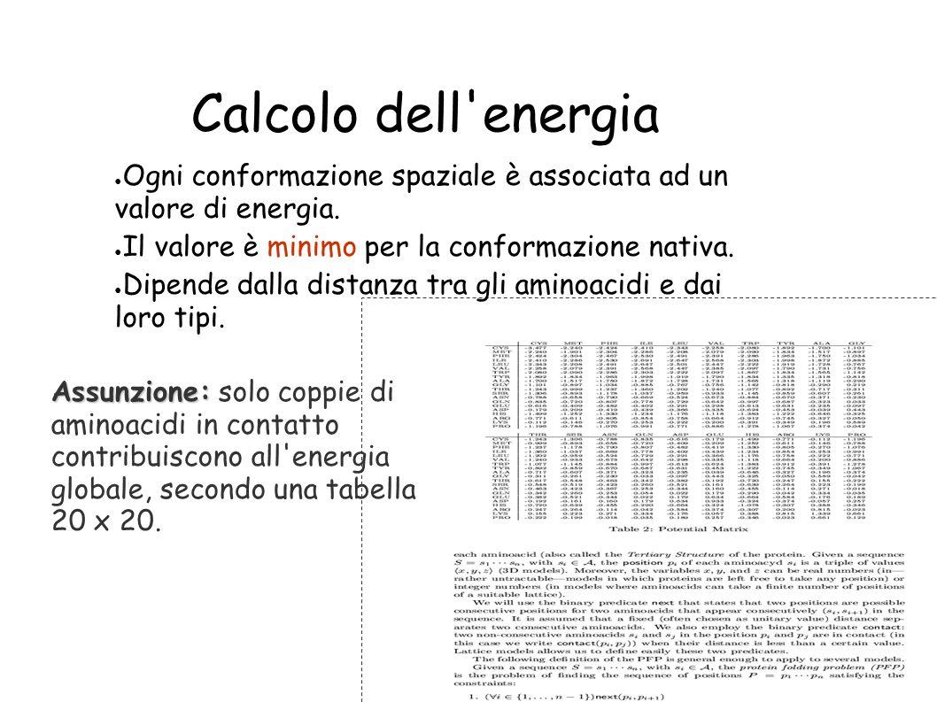 Calcolo dell energia Ogni conformazione spaziale è associata ad un valore di energia. Il valore è minimo per la conformazione nativa.