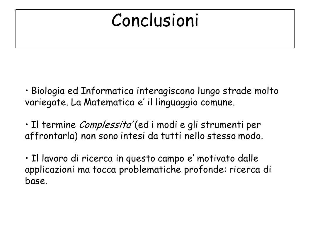 Conclusioni Biologia ed Informatica interagiscono lungo strade molto variegate. La Matematica e' il linguaggio comune.