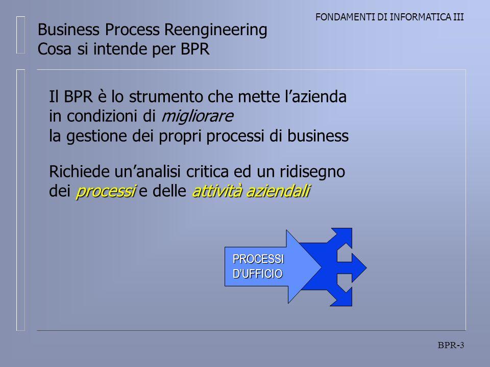 Business Process Reengineering Cosa si intende per BPR