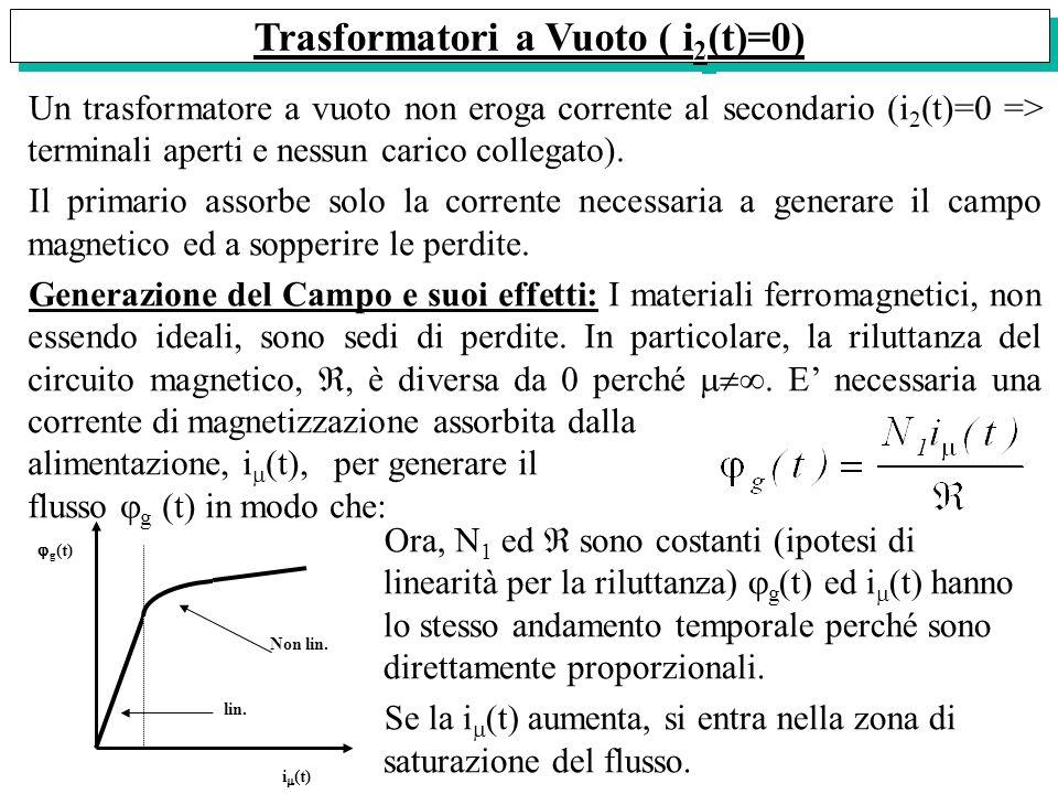 Trasformatori a Vuoto ( i2(t)=0)