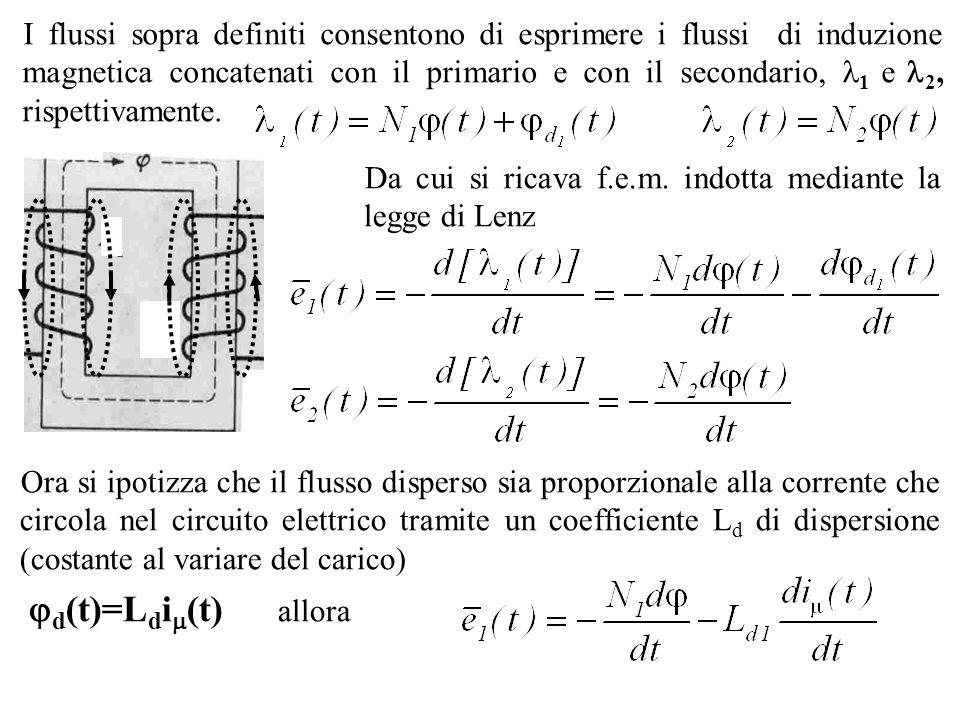 I flussi sopra definiti consentono di esprimere i flussi di induzione magnetica concatenati con il primario e con il secondario, 1 e 2, rispettivamente.