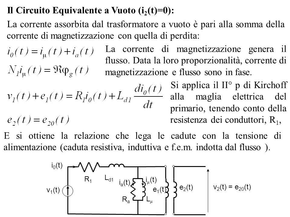 Il Circuito Equivalente a Vuoto (i2(t)=0):