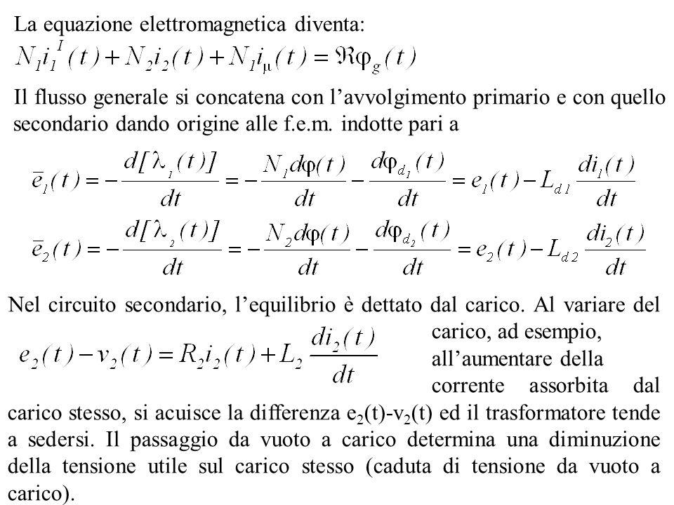 La equazione elettromagnetica diventa: