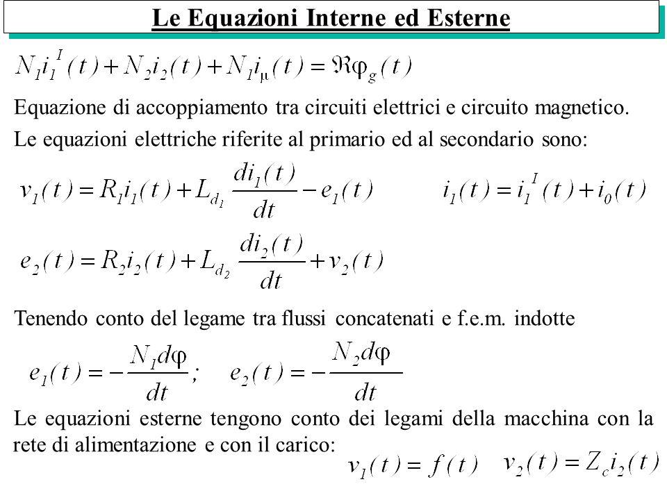 Le Equazioni Interne ed Esterne