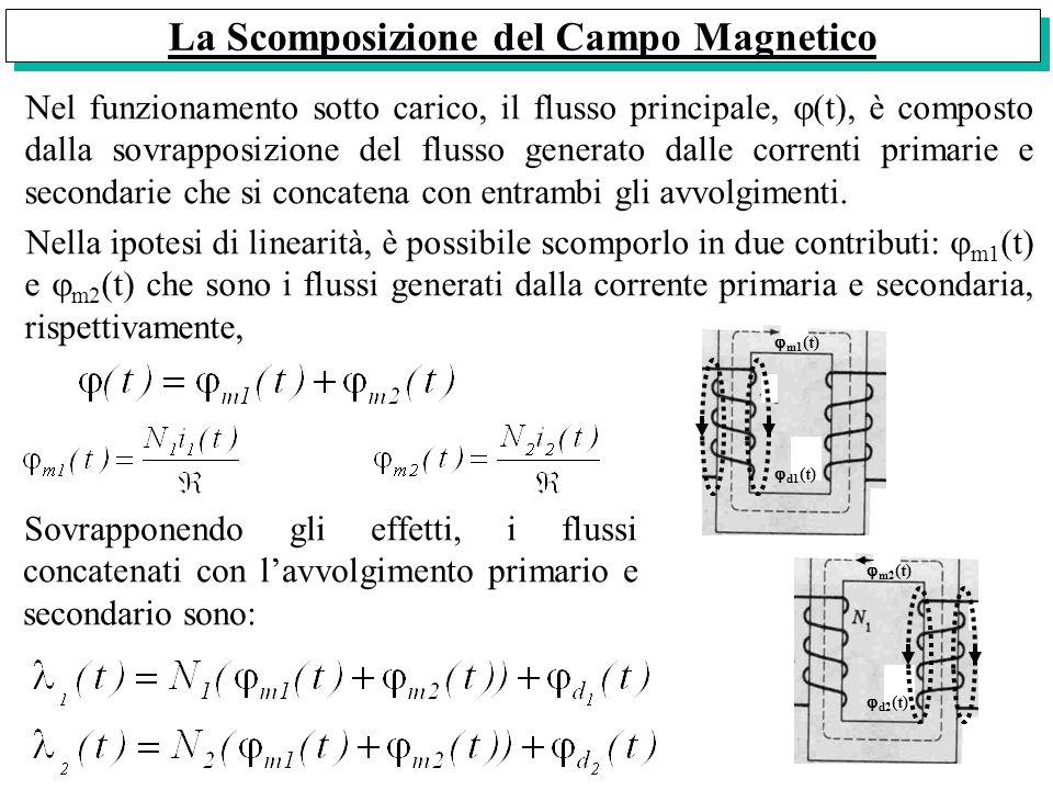 La Scomposizione del Campo Magnetico