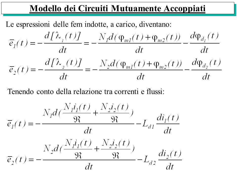 Modello dei Circuiti Mutuamente Accoppiati
