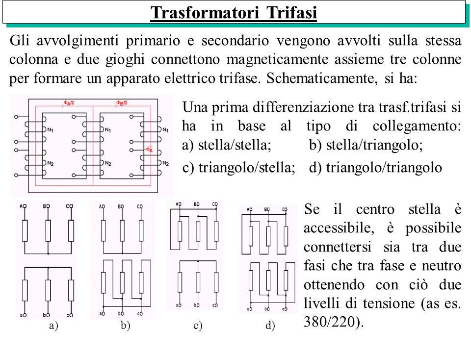 Trasformatori Trifasi