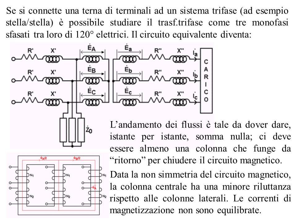 Se si connette una terna di terminali ad un sistema trifase (ad esempio stella/stella) è possibile studiare il trasf.trifase come tre monofasi sfasati tra loro di 120° elettrici. Il circuito equivalente diventa: