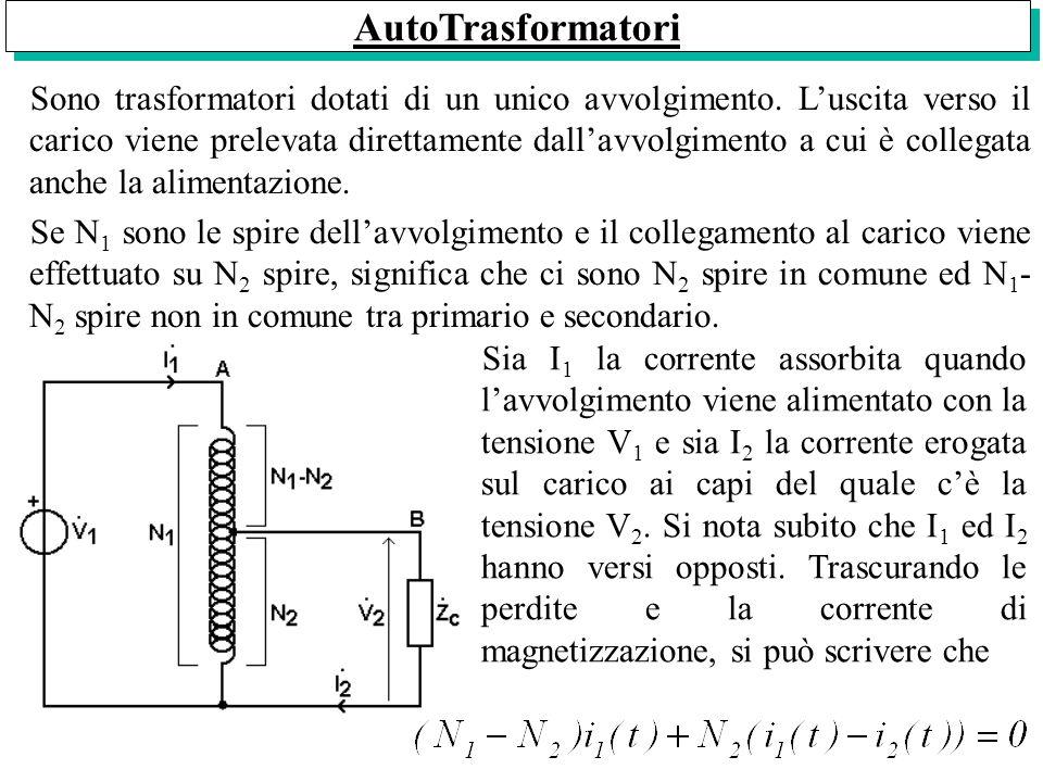 AutoTrasformatori