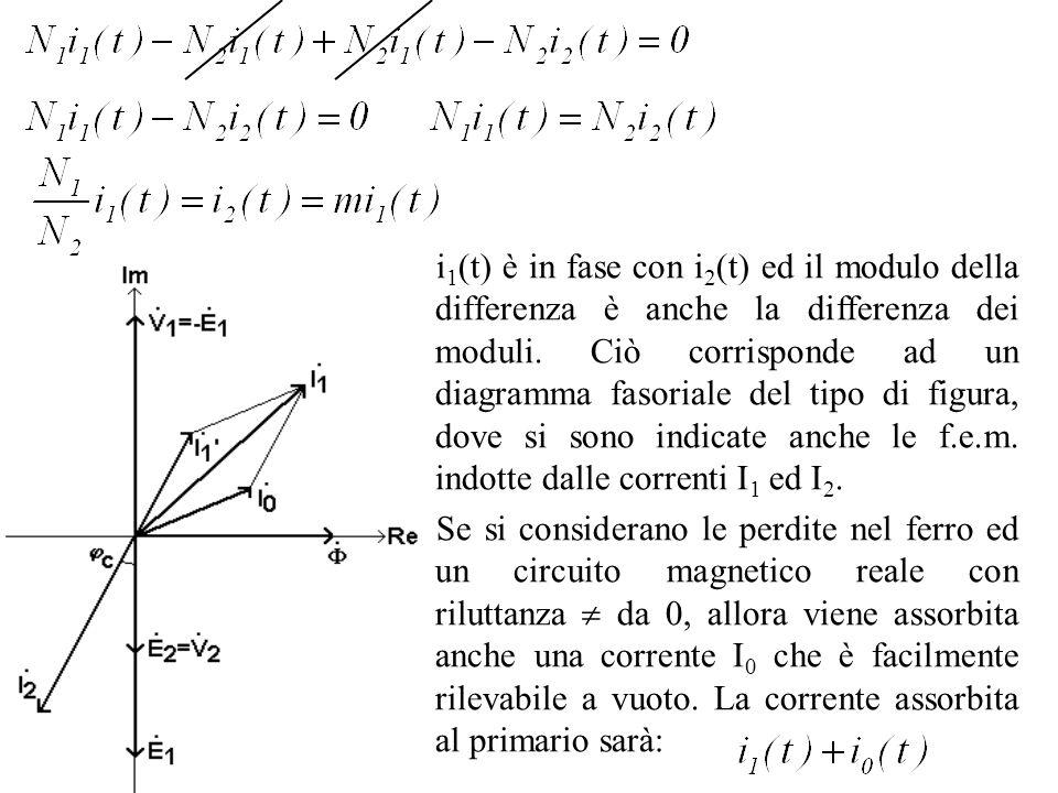 i1(t) è in fase con i2(t) ed il modulo della differenza è anche la differenza dei moduli. Ciò corrisponde ad un diagramma fasoriale del tipo di figura, dove si sono indicate anche le f.e.m. indotte dalle correnti I1 ed I2.