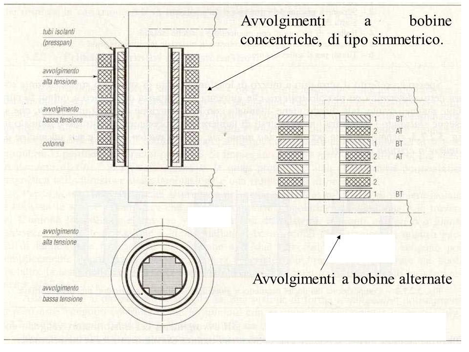 Avvolgimenti a bobine concentriche, di tipo simmetrico.