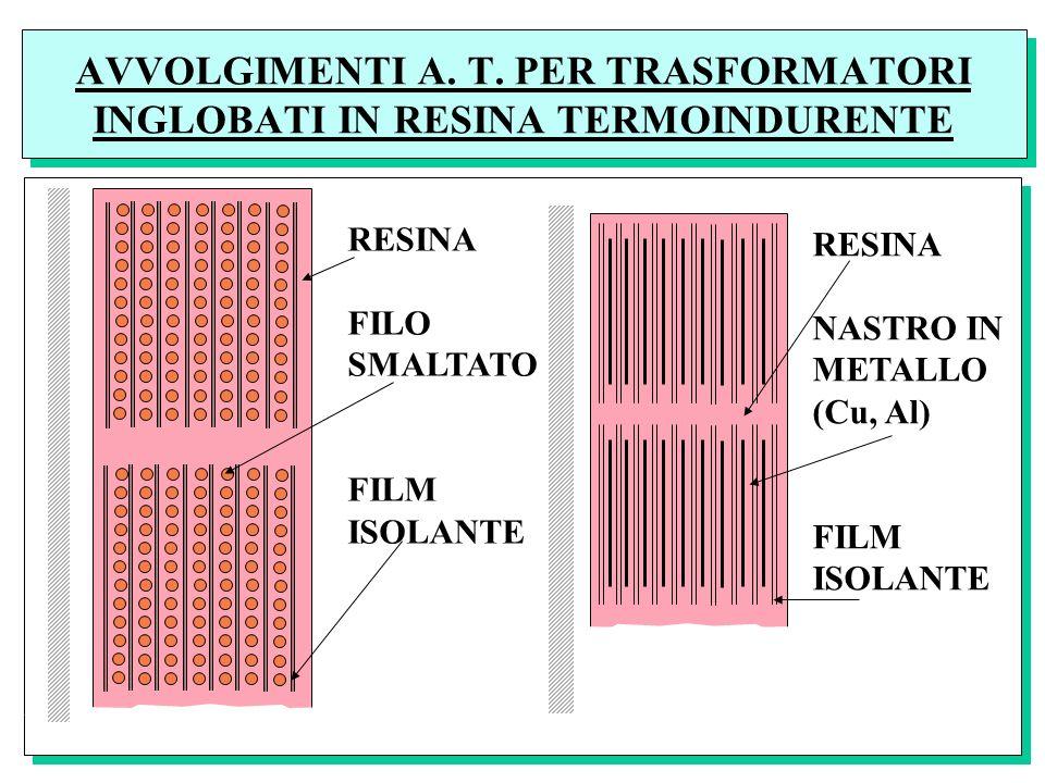 AVVOLGIMENTI A. T. PER TRASFORMATORI INGLOBATI IN RESINA TERMOINDURENTE