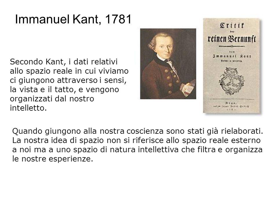 Immanuel Kant, 1781