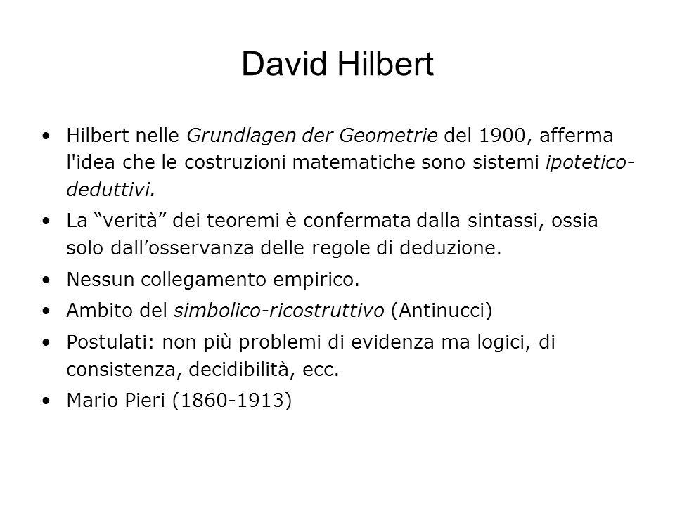 David Hilbert Hilbert nelle Grundlagen der Geometrie del 1900, afferma l idea che le costruzioni matematiche sono sistemi ipotetico-deduttivi.