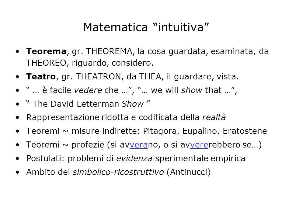 Matematica intuitiva