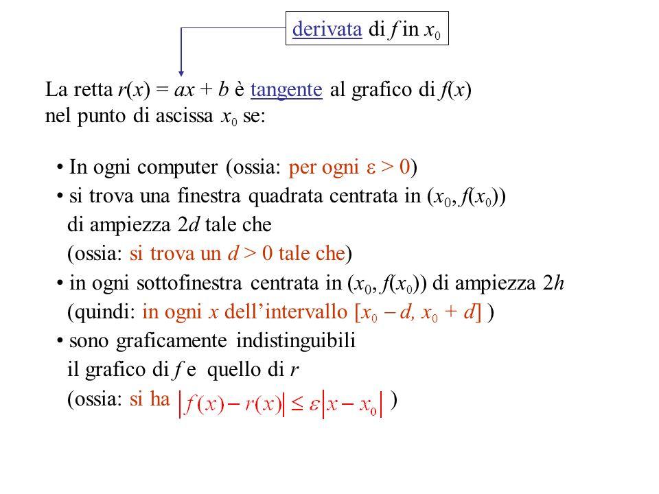 derivata di f in x0 La retta r(x) = ax + b è tangente al grafico di f(x) nel punto di ascissa x0 se: