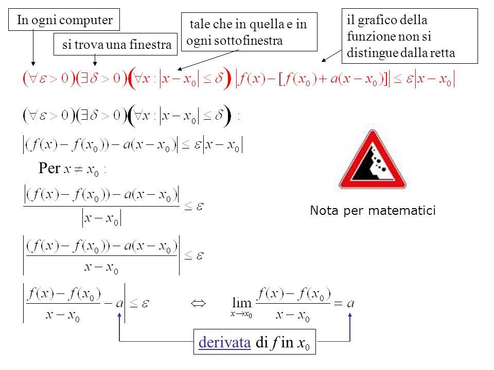 Per derivata di f in x0 In ogni computer