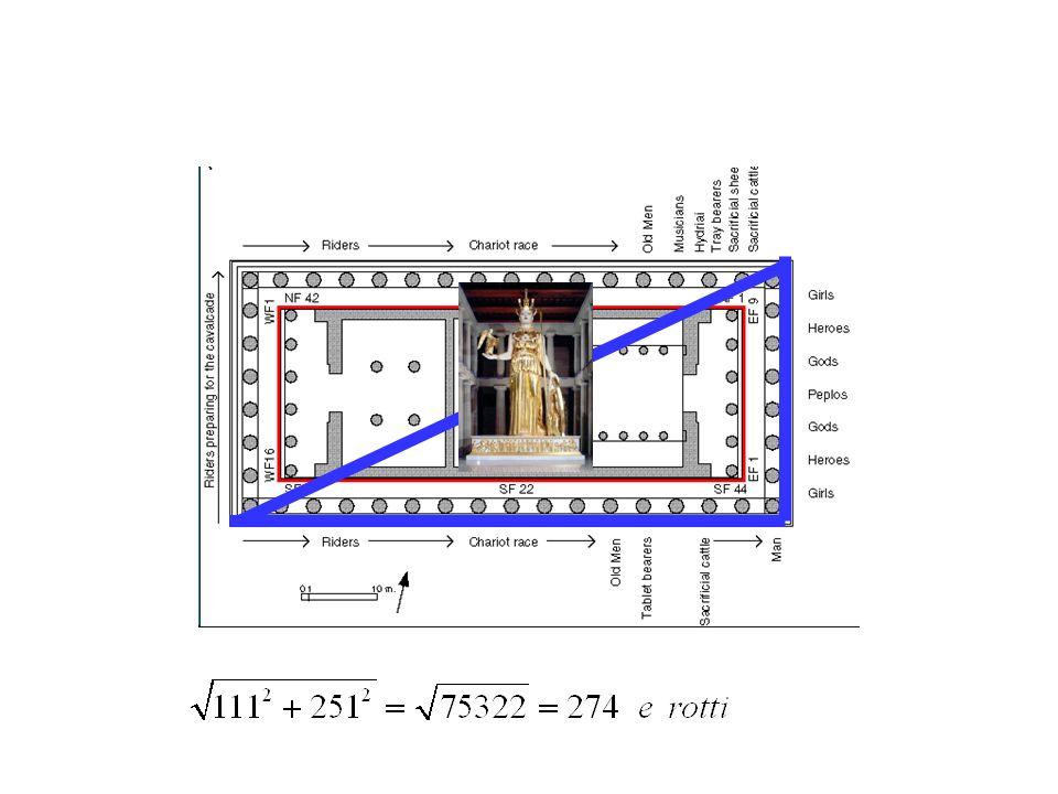 Athena Parthenos portata a Bisanzio nel V secolo, distrutta nella IV Crociata (1204)