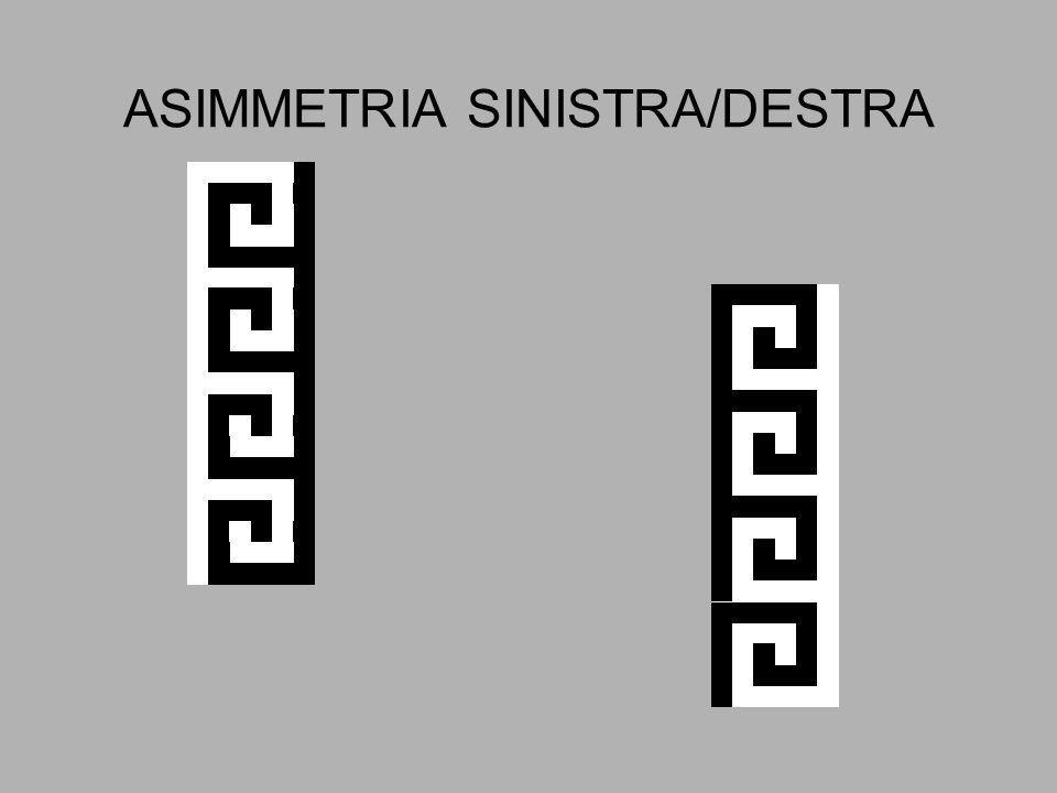 ASIMMETRIA SINISTRA/DESTRA