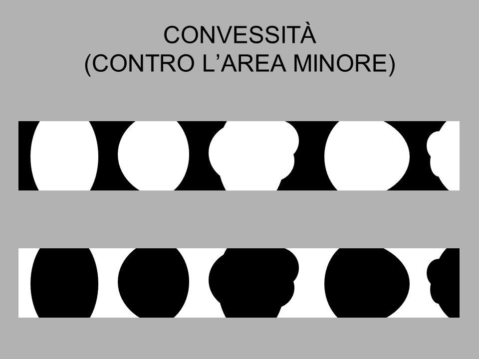 CONVESSITÀ (CONTRO L'AREA MINORE)
