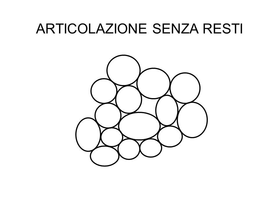 ARTICOLAZIONE SENZA RESTI