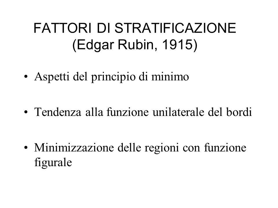 FATTORI DI STRATIFICAZIONE (Edgar Rubin, 1915)