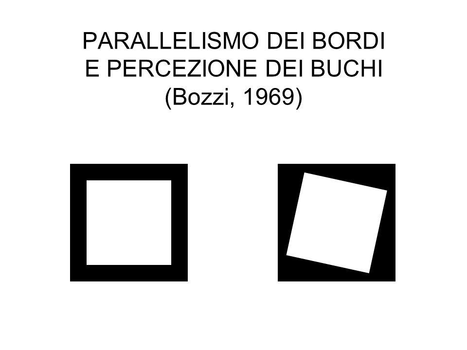 PARALLELISMO DEI BORDI E PERCEZIONE DEI BUCHI (Bozzi, 1969)