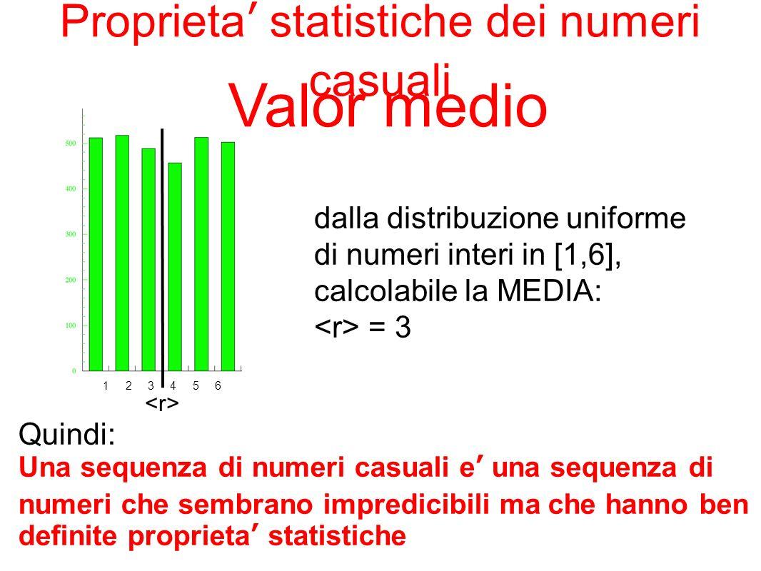 Proprieta' statistiche dei numeri casuali