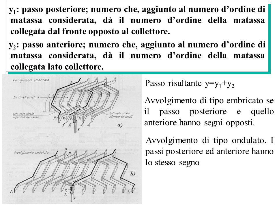 y1: passo posteriore; numero che, aggiunto al numero d'ordine di matassa considerata, dà il numero d'ordine della matassa collegata dal fronte opposto al collettore.