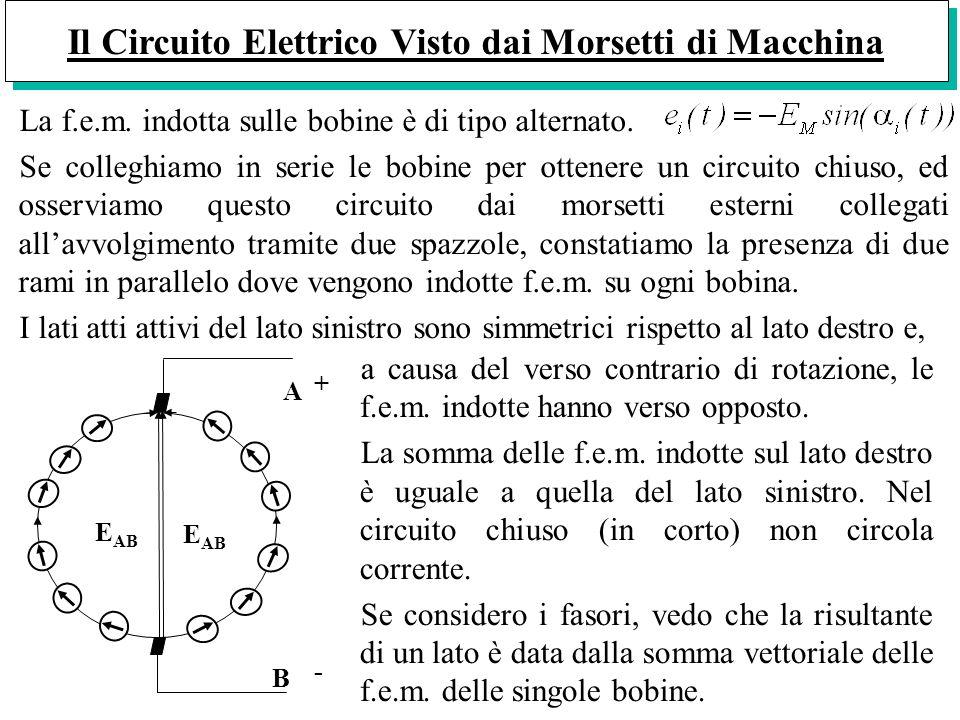 Il Circuito Elettrico Visto dai Morsetti di Macchina