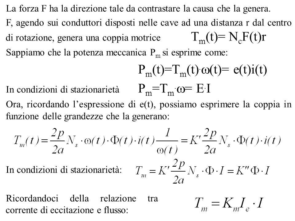 Pm(t)=Tm(t).(t)= e(t)i(t)