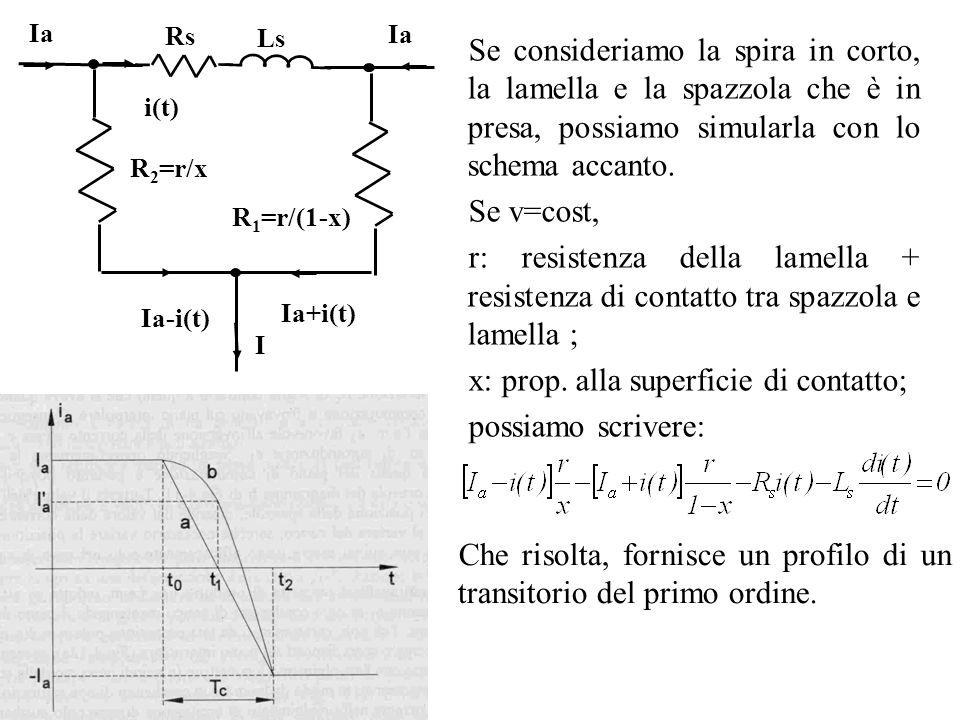 x: prop. alla superficie di contatto; possiamo scrivere: