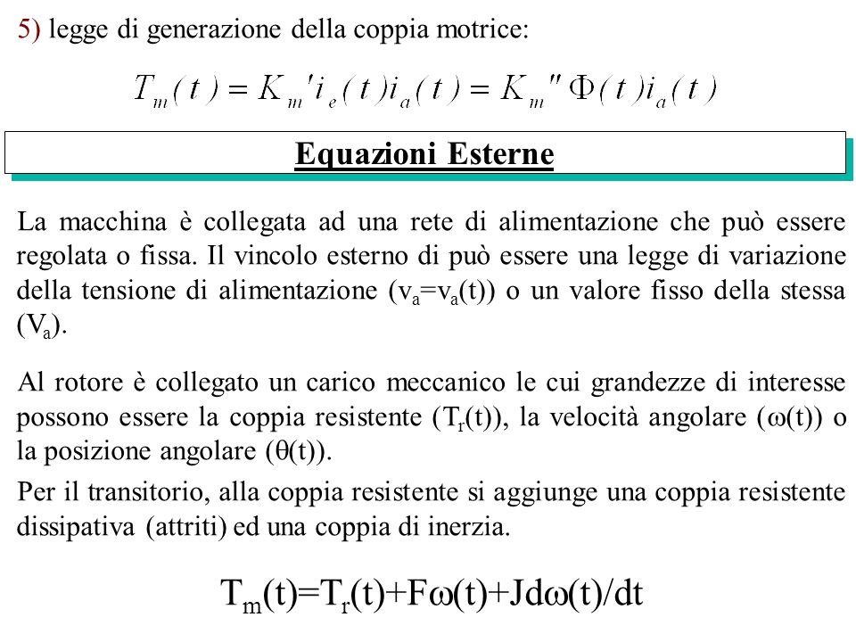 Tm(t)=Tr(t)+F(t)+Jd(t)/dt