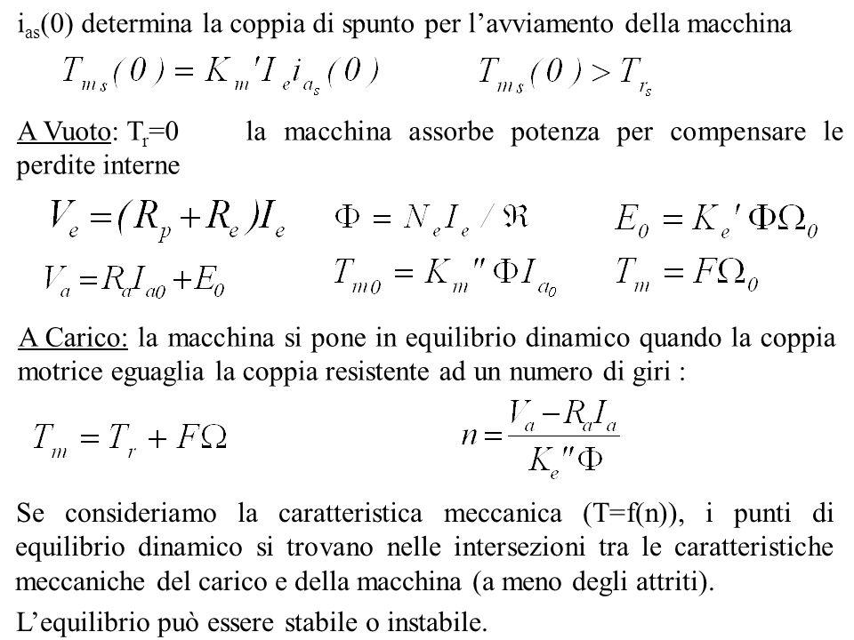 ias(0) determina la coppia di spunto per l'avviamento della macchina