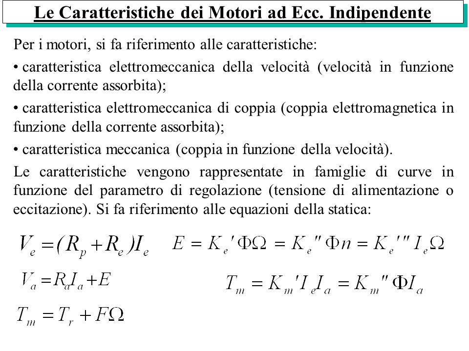 Le Caratteristiche dei Motori ad Ecc. Indipendente