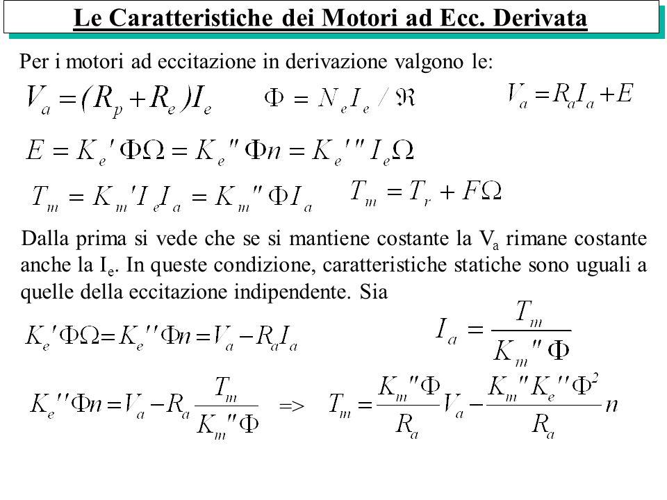 Le Caratteristiche dei Motori ad Ecc. Derivata