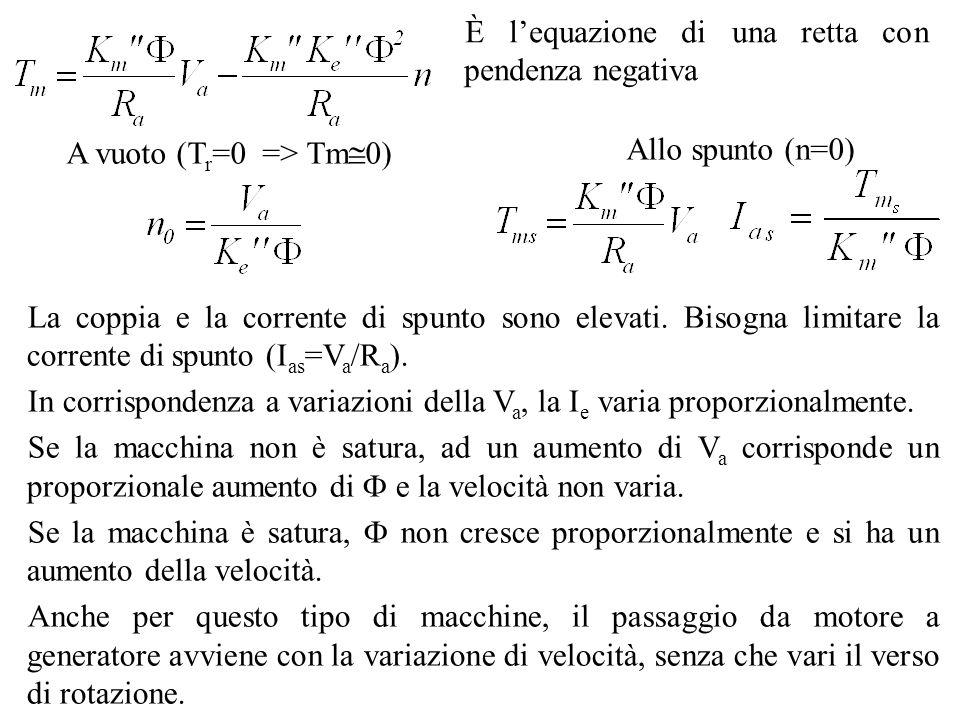 È l'equazione di una retta con pendenza negativa