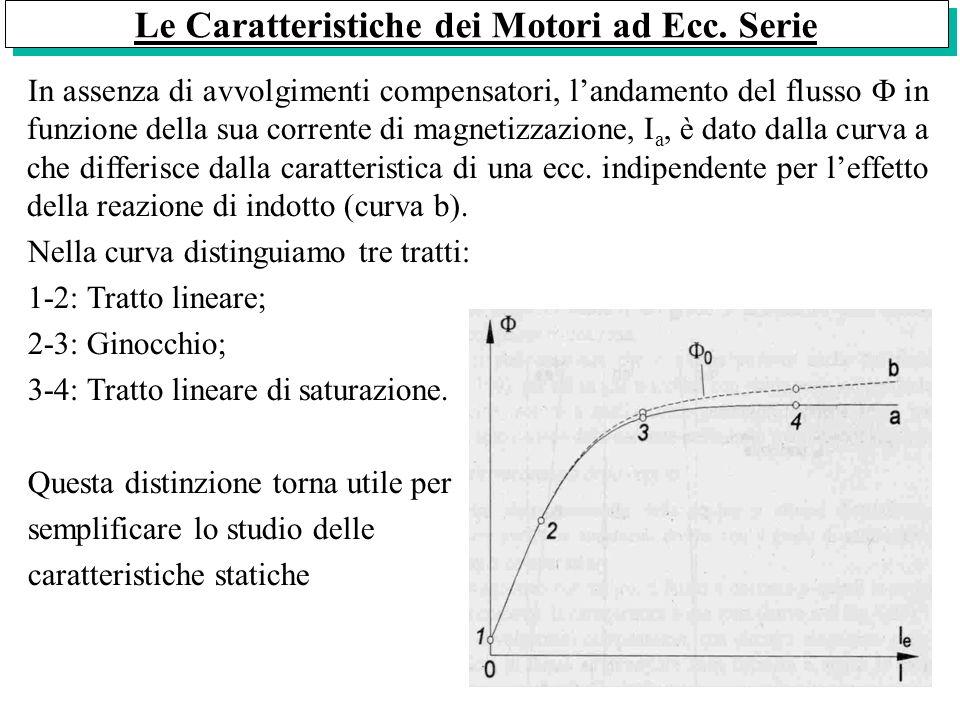 Le Caratteristiche dei Motori ad Ecc. Serie