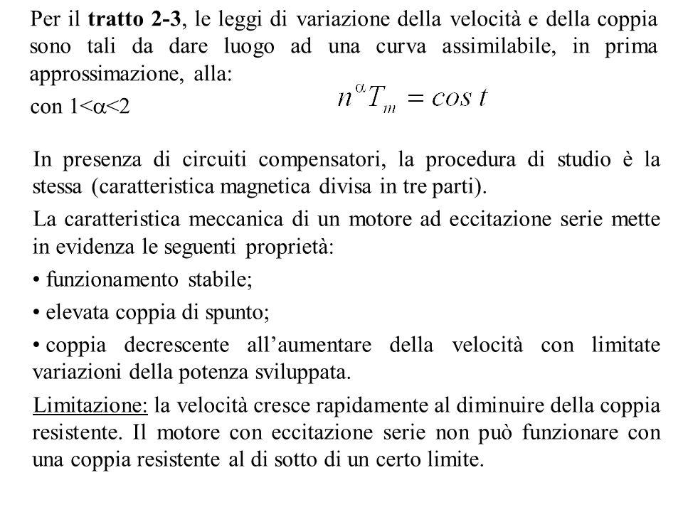 Per il tratto 2-3, le leggi di variazione della velocità e della coppia sono tali da dare luogo ad una curva assimilabile, in prima approssimazione, alla: