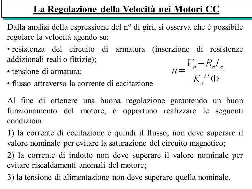 La Regolazione della Velocità nei Motori CC