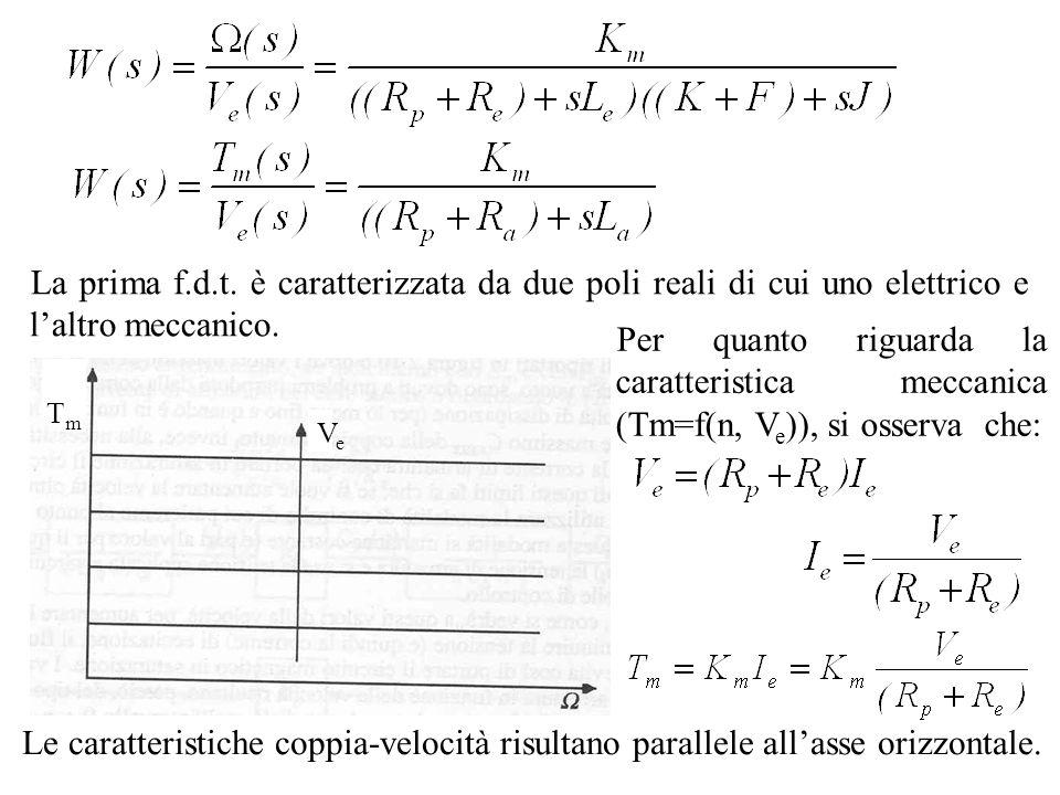 La prima f.d.t. è caratterizzata da due poli reali di cui uno elettrico e l'altro meccanico.